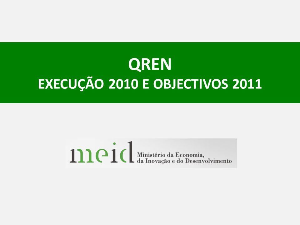 QREN EXECUÇÃO 2010 E OBJECTIVOS 2011