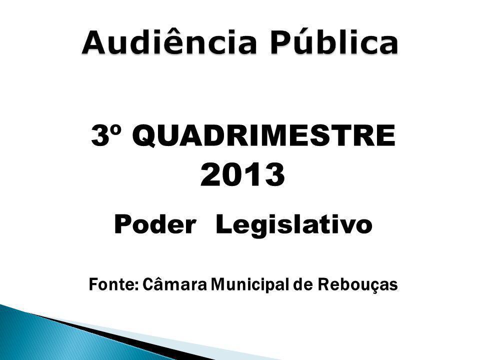 3º QUADRIMESTRE 2013 Poder Legislativo Fonte: Câmara Municipal de Rebouças