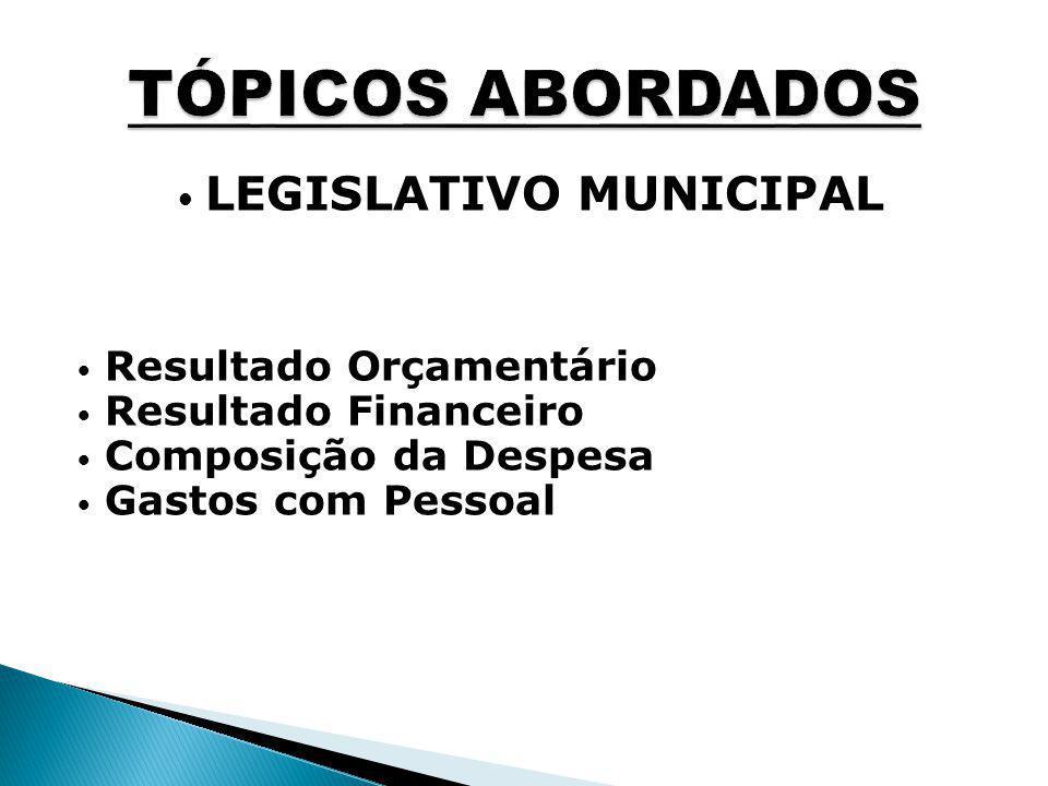 LEGISLATIVO MUNICIPAL Resultado Orçamentário Resultado Financeiro Composição da Despesa Gastos com Pessoal