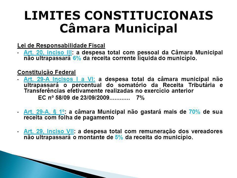 Lei de Responsabilidade Fiscal Art. 20, inciso III: a despesa total com pessoal da Câmara Municipal não ultrapassará 6% da receita corrente líquida do