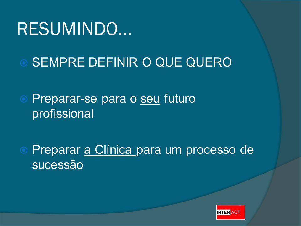 RESUMINDO... SEMPRE DEFINIR O QUE QUERO Preparar-se para o seu futuro profissional Preparar a Clínica para um processo de sucessão