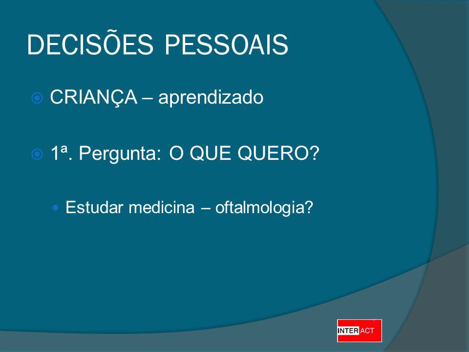 DECISÕES PESSOAIS CRIANÇA – aprendizado 1ª. Pergunta: O QUE QUERO? Estudar medicina – oftalmologia?