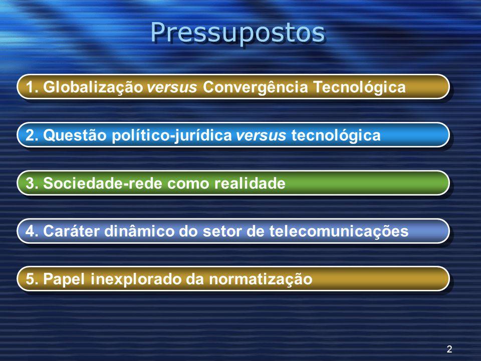 2 Pressupostos 1. Globalização versus Convergência Tecnológica 2.
