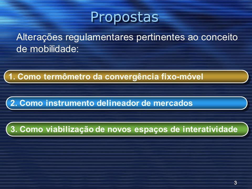 3 Propostas 1. Como termômetro da convergência fixo-móvel 2.