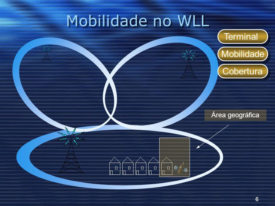 6 Mobilidade no WLL Área geográfica Terminal Mobilidade Cobertura