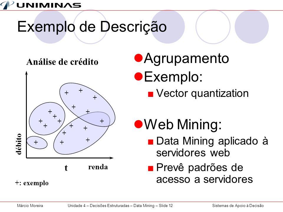 Sistemas de Apoio à DecisãoMárcio MoreiraUnidade 4 – Decisões Estruturadas – Data Mining – Slide 12 Exemplo de Descrição renda débito + + + + + + + +