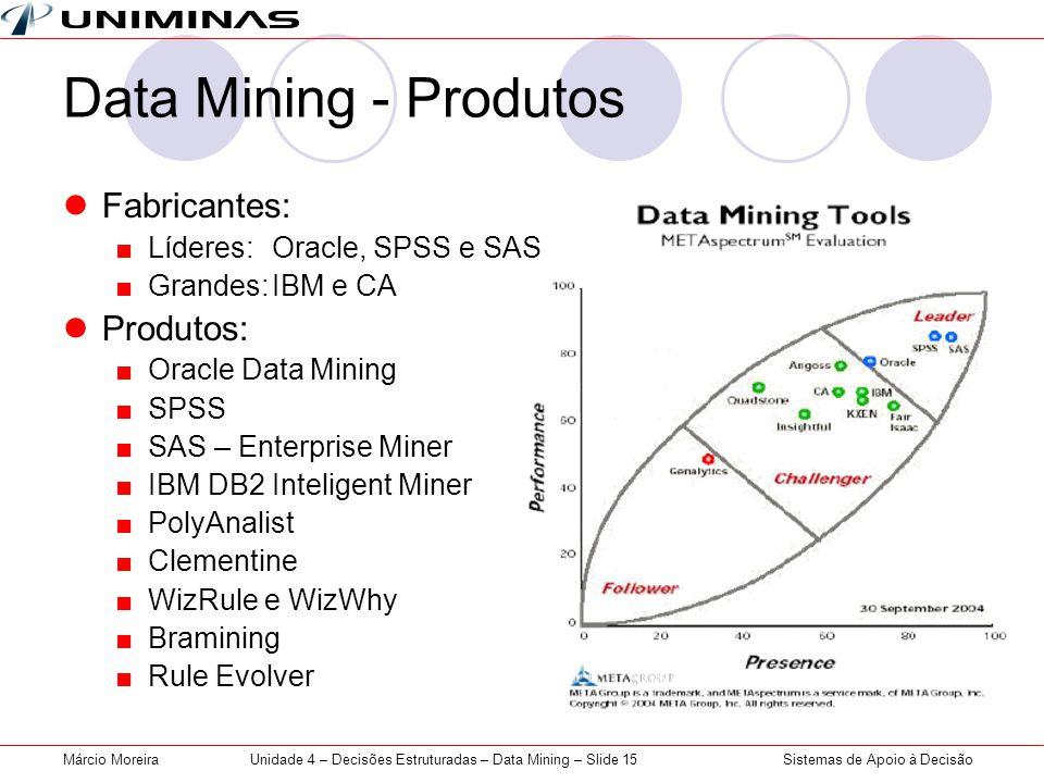 Sistemas de Apoio à DecisãoMárcio MoreiraUnidade 4 – Decisões Estruturadas – Data Mining – Slide 15 Data Mining - Produtos Fabricantes: Líderes:Oracle
