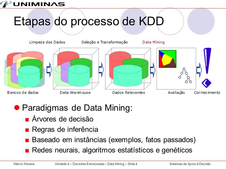 Sistemas de Apoio à DecisãoMárcio MoreiraUnidade 4 – Decisões Estruturadas – Data Mining – Slide 4 Etapas do processo de KDD Paradigmas de Data Mining