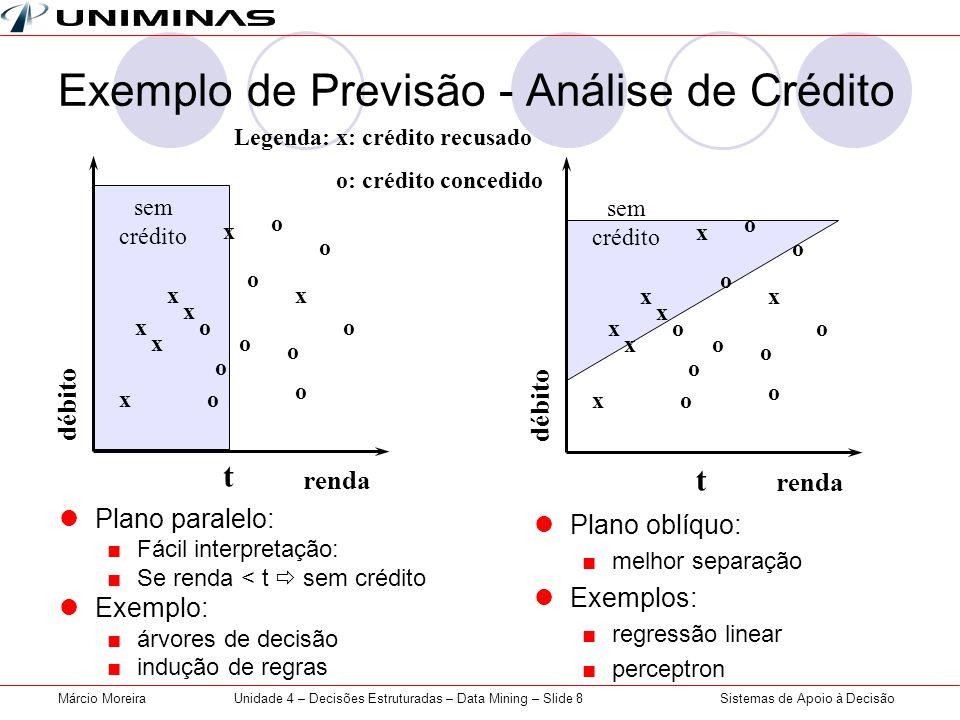 Sistemas de Apoio à DecisãoMárcio MoreiraUnidade 4 – Decisões Estruturadas – Data Mining – Slide 8 Exemplo de Previsão - Análise de Crédito renda débi