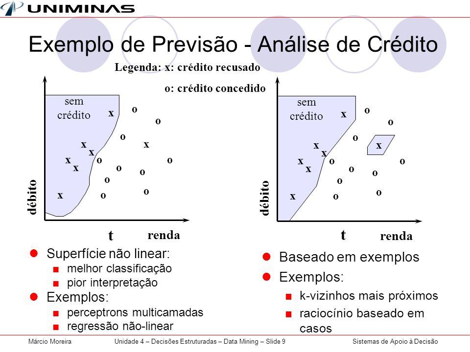 Sistemas de Apoio à DecisãoMárcio MoreiraUnidade 4 – Decisões Estruturadas – Data Mining – Slide 9 Exemplo de Previsão - Análise de Crédito Legenda: x
