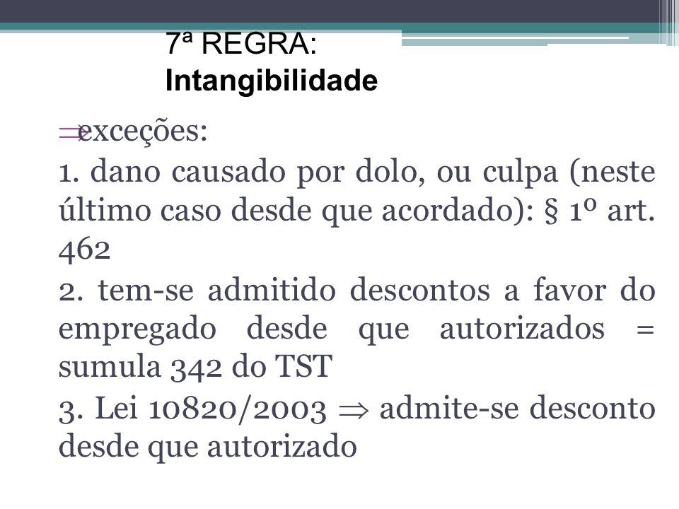 exceções: 1. dano causado por dolo, ou culpa (neste último caso desde que acordado): § 1º art. 462 2. tem-se admitido descontos a favor do empregado d