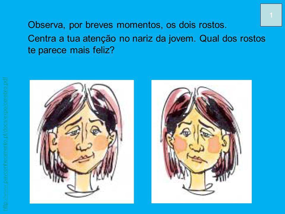 Observa, por breves momentos, os dois rostos. Centra a tua atenção no nariz da jovem. Qual dos rostos te parece mais feliz? 1 http://www.pavconhecimen