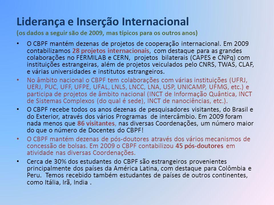 Liderança e Inserção Internacional (os dados a seguir são de 2009, mas típicos para os outros anos) O CBPF mantém dezenas de projetos de cooperação in