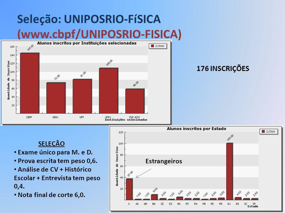 Seleção: UNIPOSRIO-FíSICA (www.cbpf/UNIPOSRIO-FISICA) Estrangeiros SELEÇÃO Exame único para M. e D. Prova escrita tem peso 0,6. Análise de CV + Histór