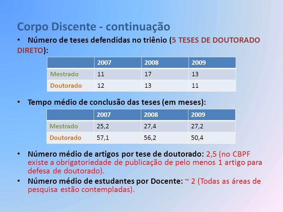 Corpo Discente - continuação Número de teses defendidas no triênio (5 TESES DE DOUTORADO DIRETO): Tempo médio de conclusão das teses (em meses): Númer