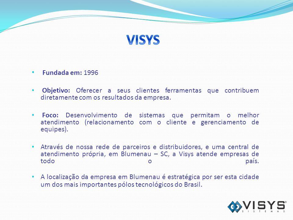 Fundada em: 1996 Objetivo: Oferecer a seus clientes ferramentas que contribuem diretamente com os resultados da empresa.