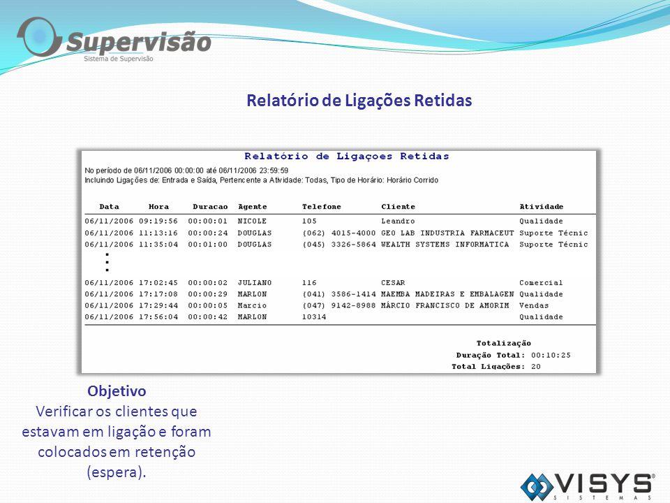 Relatório de Ligações Retidas Objetivo Verificar os clientes que estavam em ligação e foram colocados em retenção (espera).