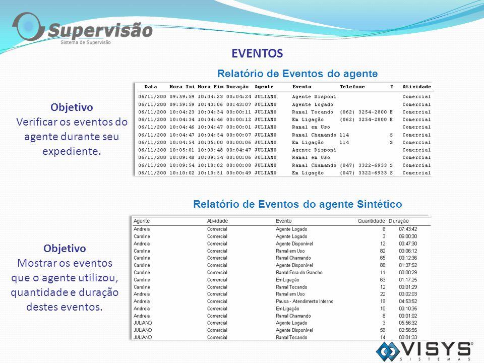 Relatório de Eventos do agente Objetivo Verificar os eventos do agente durante seu expediente.