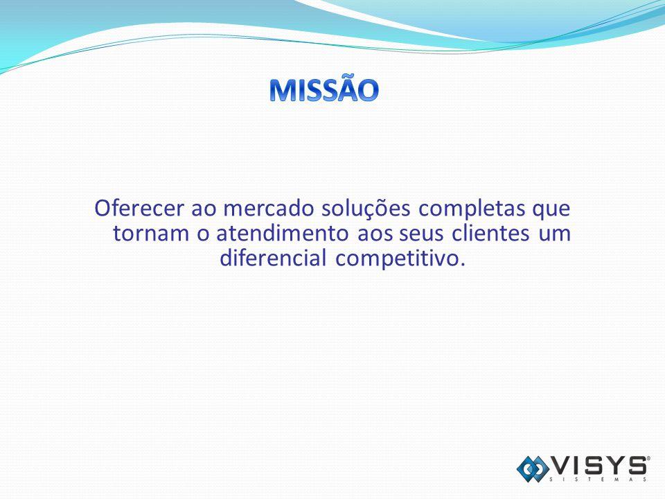 Screen-Popup SOLUÇÕES