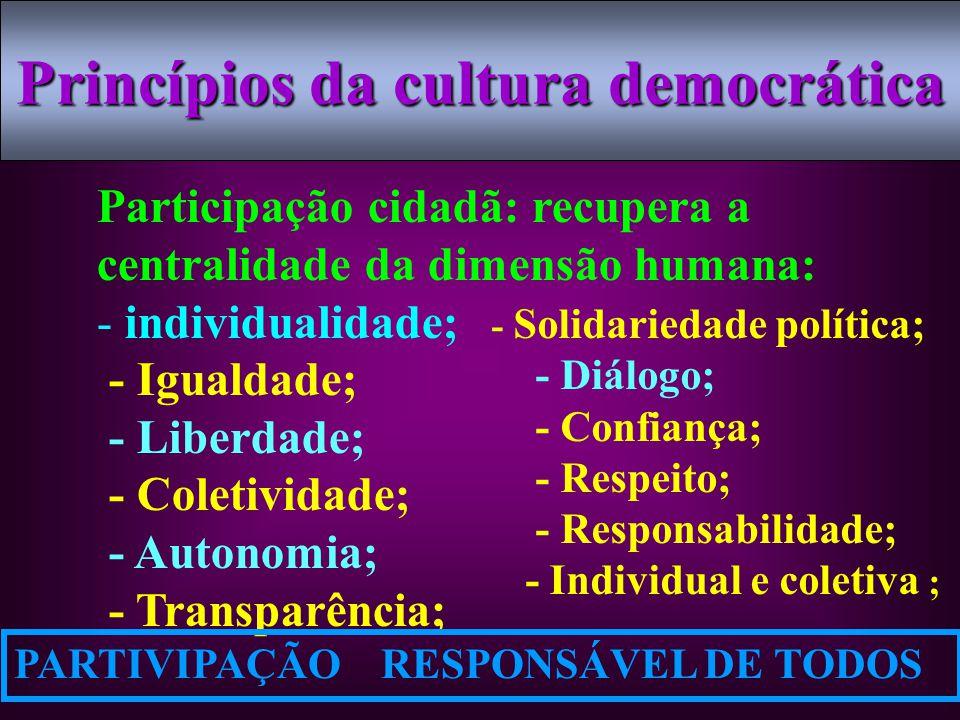 Princípios da cultura democrática Participação cidadã: recupera a centralidade da dimensão humana: - individualidade; - Igualdade; - Liberdade; - Coletividade; - Autonomia; - Transparência; - Solidariedade política; - Diálogo; - Confiança; - Respeito; - Responsabilidade; - Individual e coletiva ; PARTIVIPAÇÃO RESPONSÁVEL DE TODOS