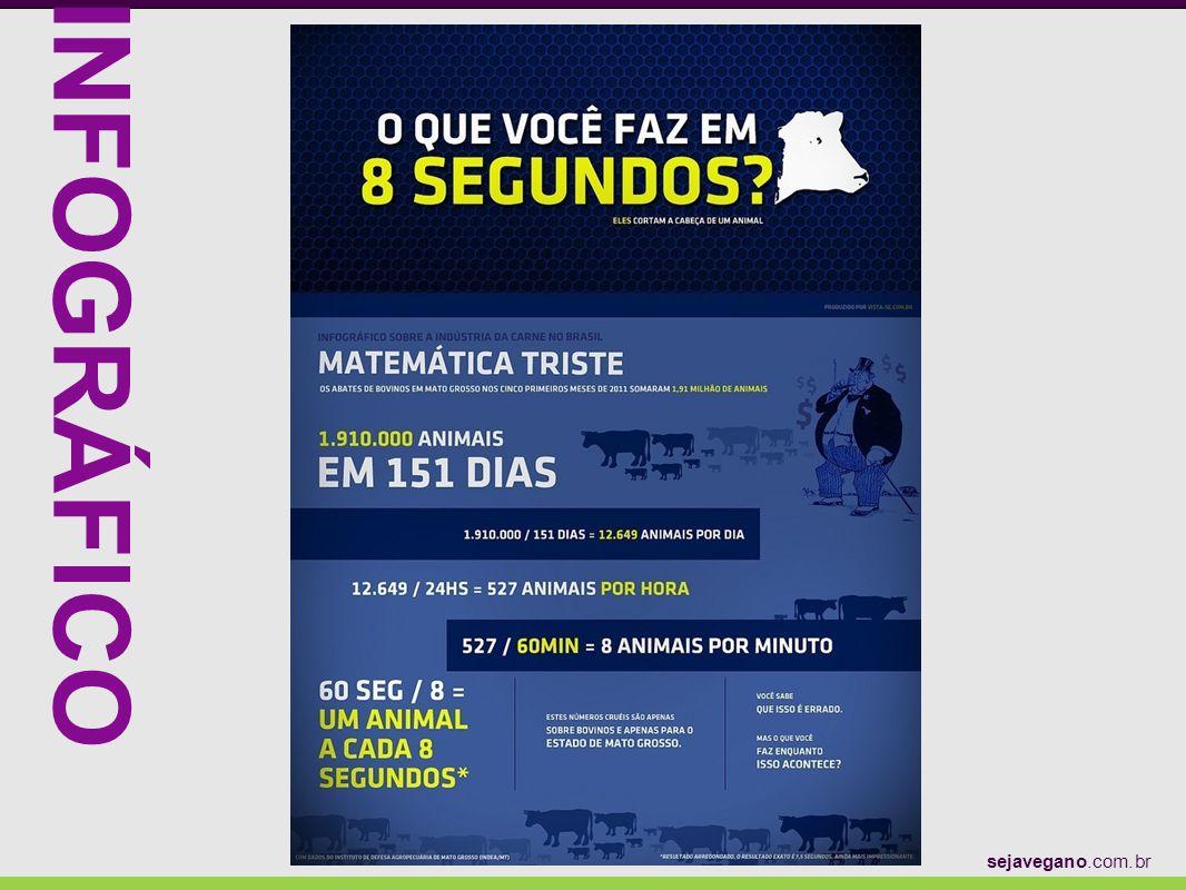 INFOGRÁFICO sejavegano.com.br