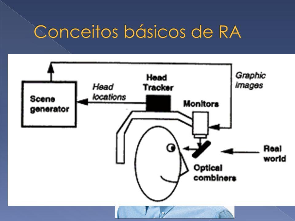 Sistema de visão ótica direta utiliza capacetes de Realidade Virtual (HMD) transparentes para apresentar o ambiente virtual diretamente sobre o mundo