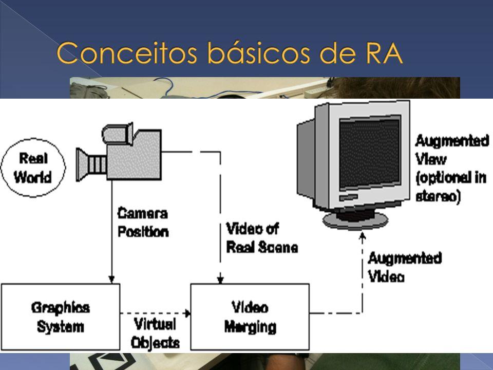 Sistema de visão por vídeo baseado em monitor utiliza monitores convencionais de computador (desktop) ou portáteis (Palm/PocketPC) para apresentar ima