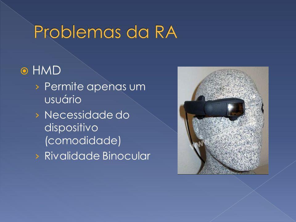 HMD Permite apenas um usuário Necessidade do dispositivo (comodidade) Rivalidade Binocular