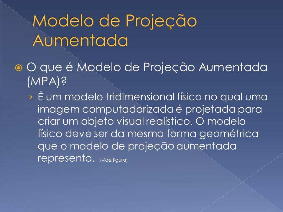 O que é Modelo de Projeção Aumentada (MPA)? É um modelo tridimensional físico no qual uma imagem computadorizada é projetada para criar um objeto visu