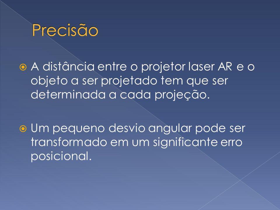 A distância entre o projetor laser AR e o objeto a ser projetado tem que ser determinada a cada projeção. Um pequeno desvio angular pode ser transform