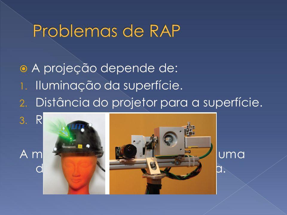 A projeção depende de: 1. Iluminação da superfície. 2. Distância do projetor para a superfície. 3. Resolução do projetor. A maioria dos projetores pos