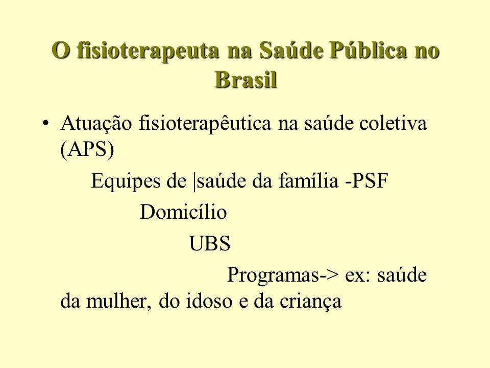 O fisioterapeuta na Saúde Pública no Brasil Atuação fisioterapêutica na saúde coletiva (APS) Equipes de |saúde da família -PSF Domicílio UBS Programas-> ex: saúde da mulher, do idoso e da criança