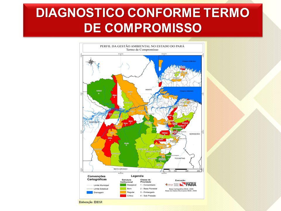 www.idesp.pa.gov.br DIAGNOSTICO CONFORME TERMO DE COMPROMISSO