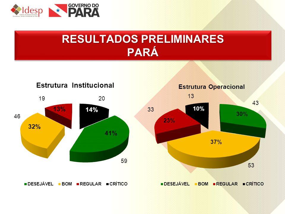 www.idesp.pa.gov.br NÍVEL BOM DE AJUSTAMENTO DE CONDUTA