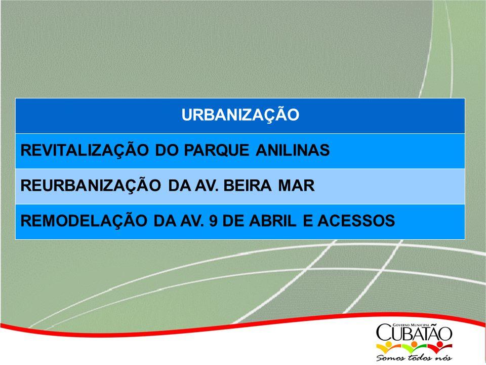 URBANIZAÇÃO REVITALIZAÇÃO DO PARQUE ANILINAS REURBANIZAÇÃO DA AV.