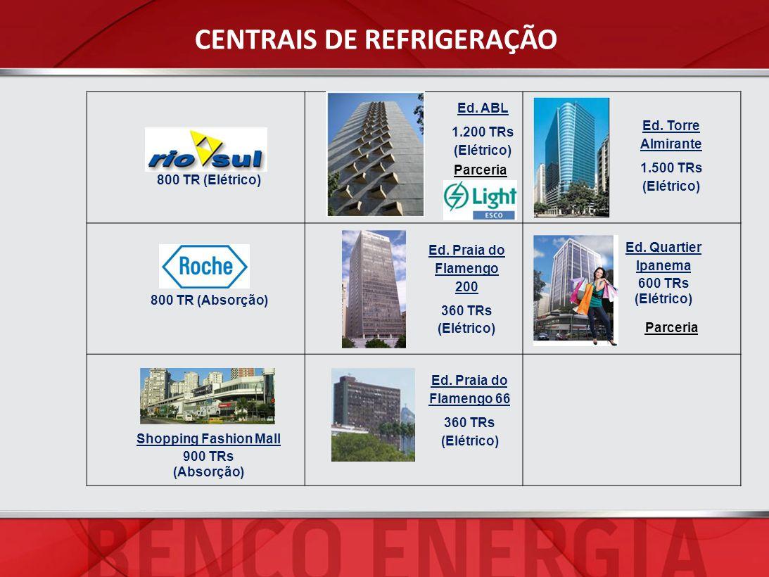 CENTRAIS DE REFRIGERAÇÃO 800 TR (Elétrico) 800 TR (Absorção) Ed. Praia do Flamengo 66 360 TRs (Elétrico) Ed. Torre Almirante 1.500 TRs (Elétrico) Shop