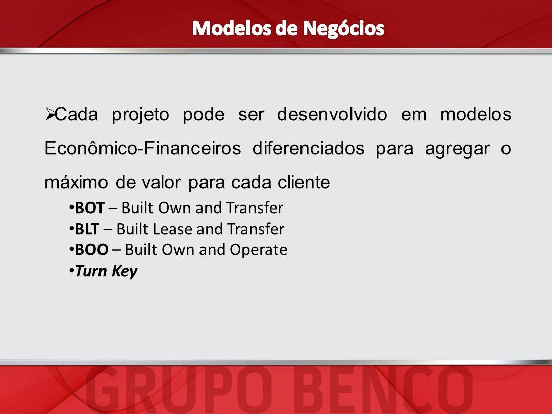 Cada projeto pode ser desenvolvido em modelos Econômico-Financeiros diferenciados para agregar o máximo de valor para cada cliente BOT – Built Own and