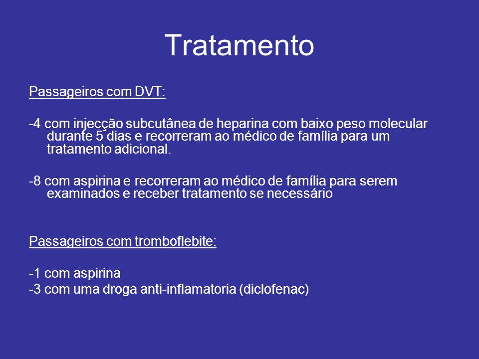Tratamento Passageiros com DVT: -4 com injecção subcutânea de heparina com baixo peso molecular durante 5 dias e recorreram ao médico de família para um tratamento adicional.