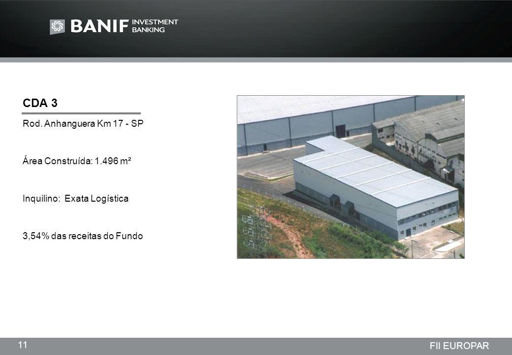 Projetos em andamento da Lindencorp (LCP) Empreendimentos New Company 11 FII EUROPAR CDA 3 Rod. Anhanguera Km 17 - SP Área Construída: 1.496 m² Inquil