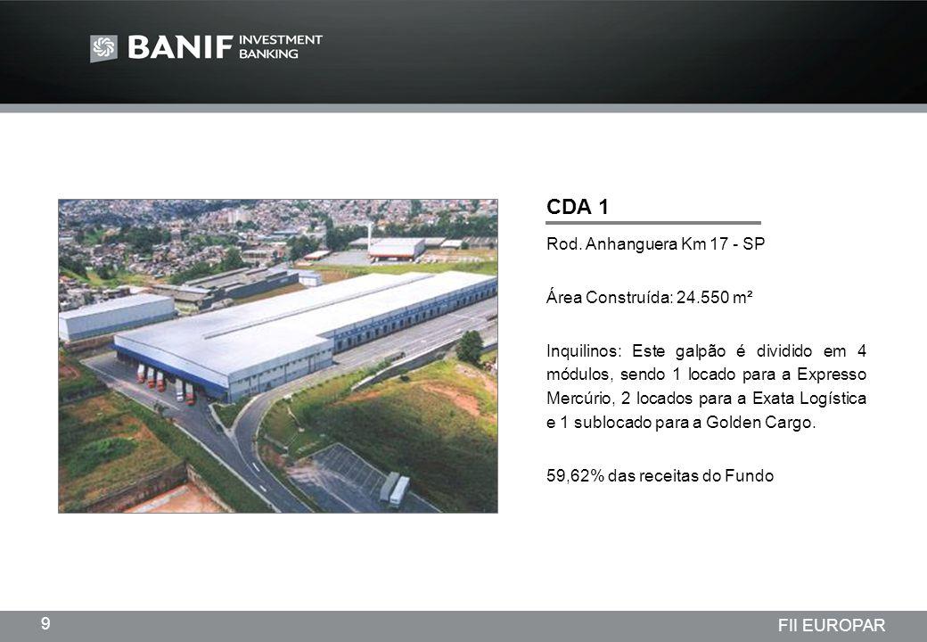 Projetos em andamento da Lindencorp (LCP) Empreendimentos New Company 9 FII EUROPAR CDA 1 Rod. Anhanguera Km 17 - SP Área Construída: 24.550 m² Inquil
