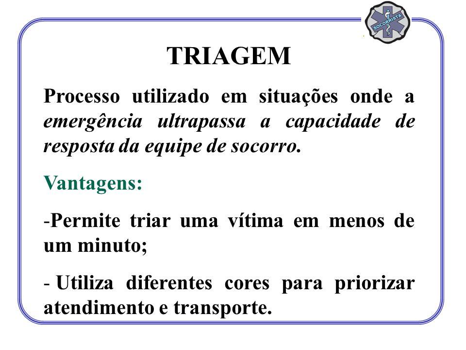 TRIAGEM Processo utilizado em situações onde a emergência ultrapassa a capacidade de resposta da equipe de socorro. Vantagens: -Permite triar uma víti
