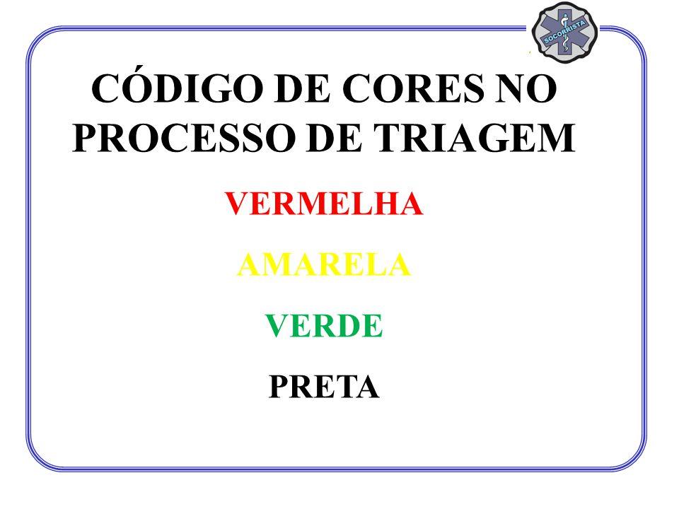 CÓDIGO DE CORES NO PROCESSO DE TRIAGEM VERMELHA AMARELA VERDE PRETA
