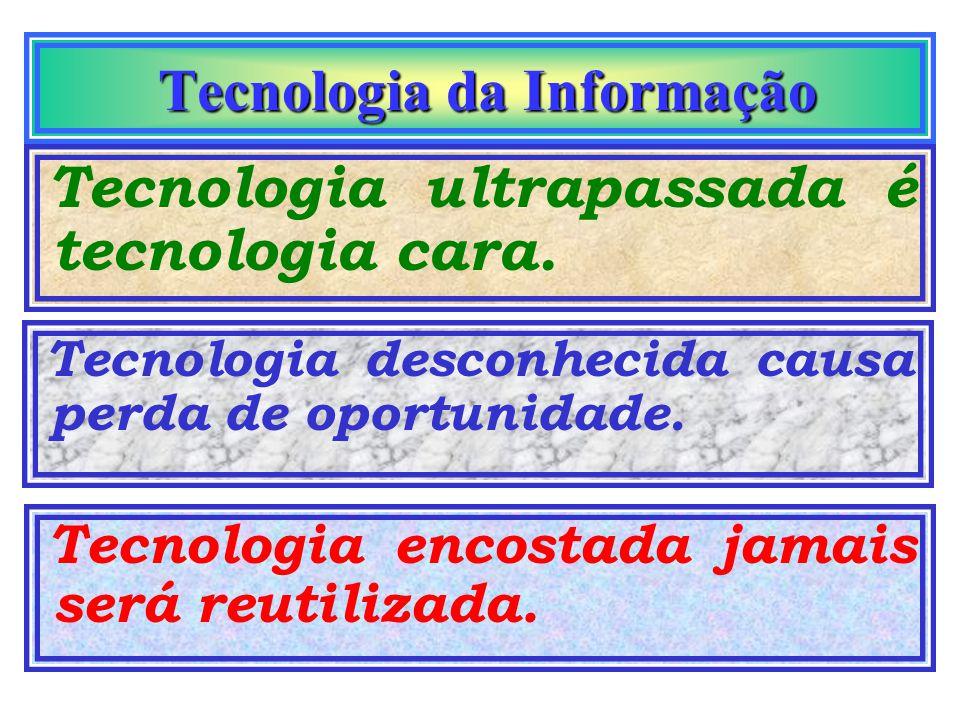 Tecnologia da Informação Tecnologia da Informação Tecnologia ultrapassada é tecnologia cara.