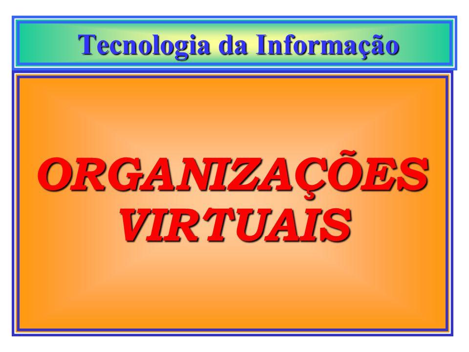 Tecnologia da Informação Tecnologia da Informação sufixo Todo endereço, ge- ralmente, termina com sufixo que iden- tifica o país de origem do endereço..br Brasil