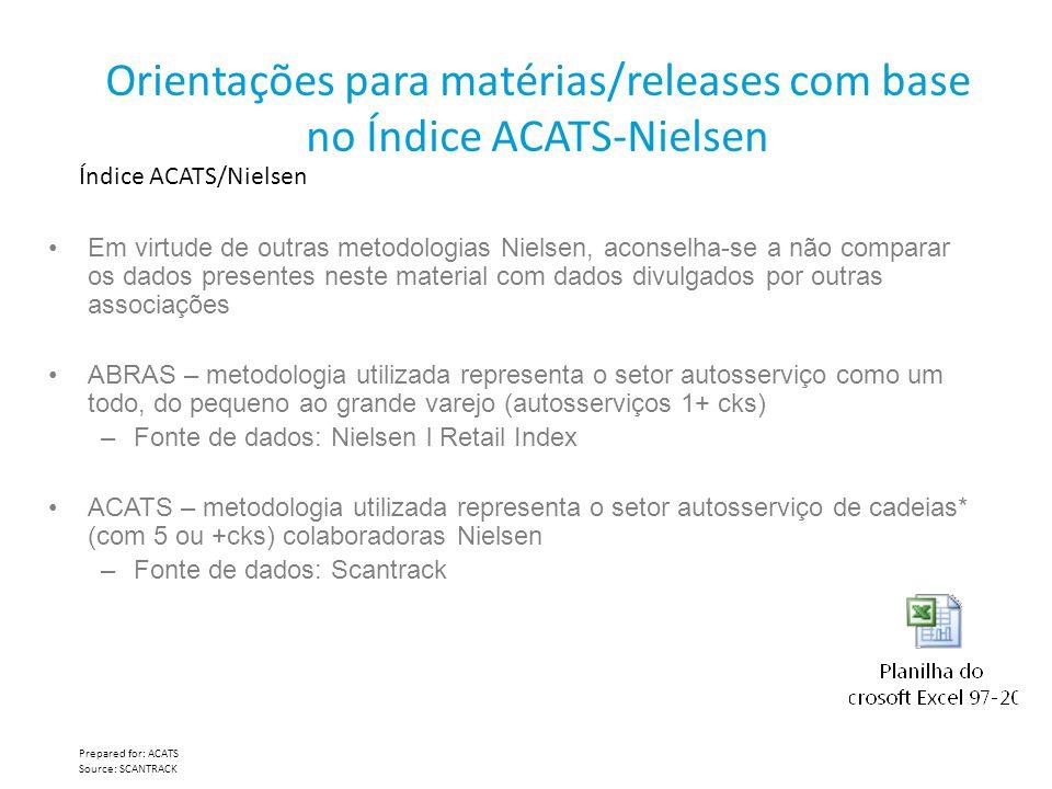 Orientações para matérias/releases com base no Índice ACATS-Nielsen Índice ACATS/Nielsen Prepared for: ACATS Source: SCANTRACK Em virtude de outras me