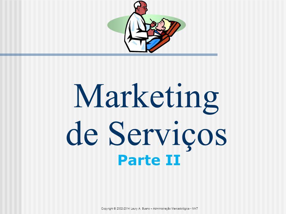 Marketing de Serviços Parte II Copyright © 2002-2014 Laury A. Bueno – Administração Mercadológica MKT