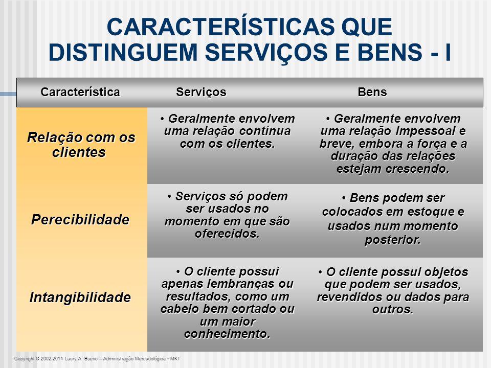 CARACTERÍSTICAS QUE DISTINGUEM SERVIÇOS E BENS - I Geralmente envolvem uma relação contínua com os clientes. Geralmente envolvem uma relação contínua