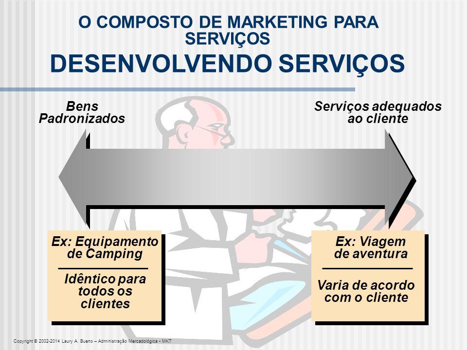 O COMPOSTO DE MARKETING PARA SERVIÇOS DESENVOLVENDO SERVIÇOS Ex: Equipamento de Camping Ex: Viagem de aventura Idêntico para todos os clientes Varia d