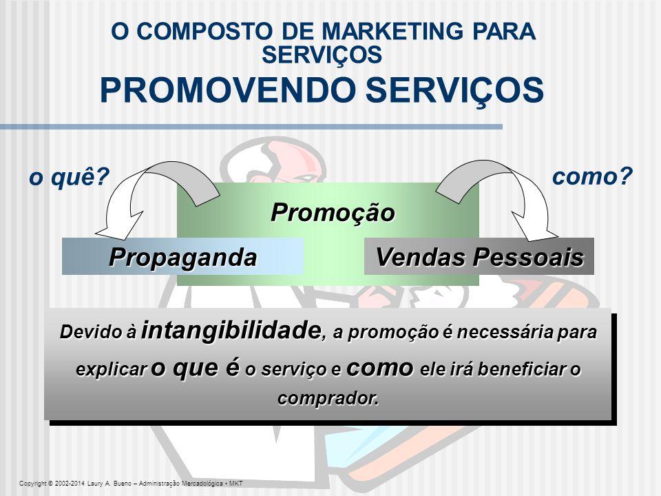 O COMPOSTO DE MARKETING PARA SERVIÇOS PROMOVENDO SERVIÇOS Propaganda Vendas Pessoais Devido à intangibilidade, a promoção é necessária para explicar o