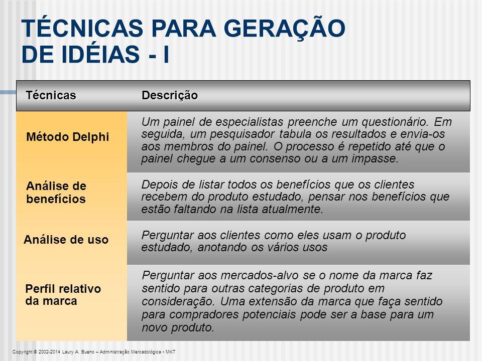 TÉCNICAS PARA GERAÇÃO DE IDÉIAS - I Técnicas Método Delphi Análise de benefícios Descrição Um painel de especialistas preenche um questionário. Em seg